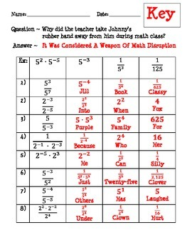 Negative Exponents Practice-Scrambled Puzzle-(CCSS 8.EE.A.1 and HSN.RN.A.2)