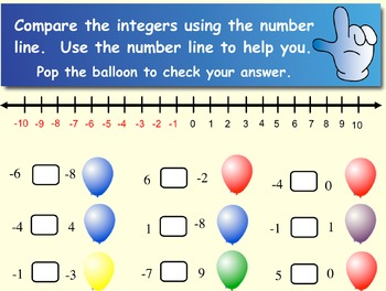 Negative Numbers Lesson for SMARTBoard or Interactive Whiteboard