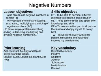 Negative Number Lesson Slides