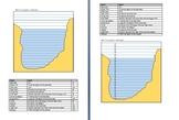 Negative Number Plotting Depth Worksheet