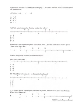 Negative Numbers Class Work
