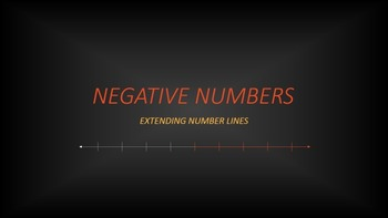 Negative Numbers: Extending The Number Line