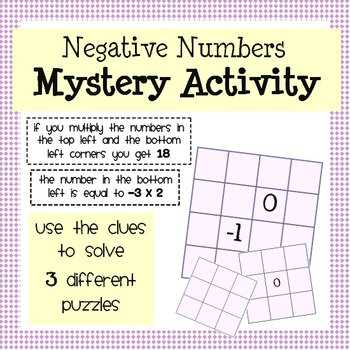 Negative Numbers Mystery Activity: Multiplying & Dividing Negatives