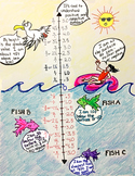 Negative & Positive Numbers: Artistic Visual