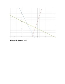 Negative Reciprocals and Graphing (y=mx+b)