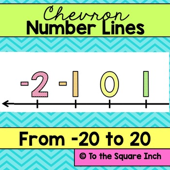 Negative and Positive Number Line (Chalkboard Header-Chevron Print)