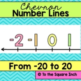Negative and Positive Number Line (Chalkboard Header-Chevr