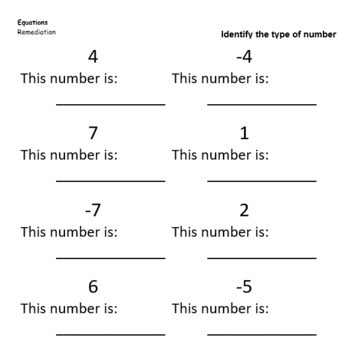 Negative and Positive Number worksheets/remediation