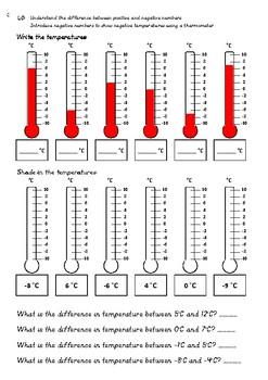 Negative Numbers - Temperature