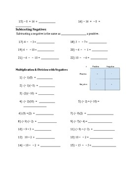 Negative Operations Review