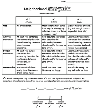 Neighborhood Geometry - Parallel & Perpendicular Lines