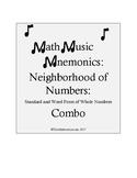 Neighborhood of Numbers Combo