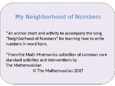 Neighborhood of Numbers: Converting Numbers - PPT Lesson