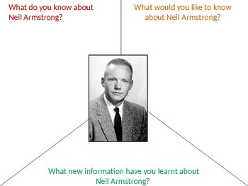 Neil Armstrong Graphic Organizer KWL Activity