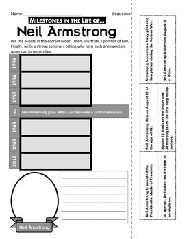 Neil Armstrong - Timeline