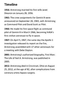 Neil Armstrong Timeline