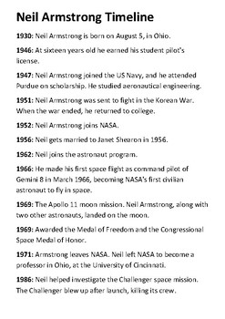 Neil Armstrong Timeline and Quotes Activity
