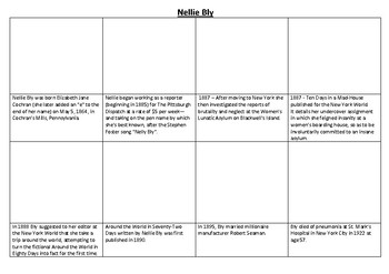 Nellie Bly Comic Strip and Storyboard