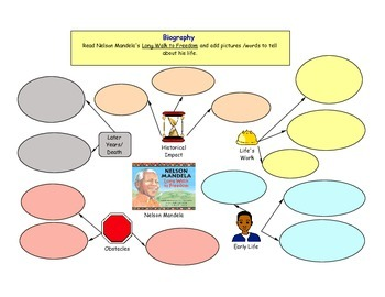 Nelson Mandela - A Balanced Literacy Unit