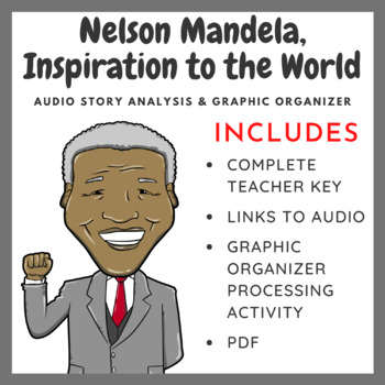 Nelson Mandela, Inspiration to the World - Common Core Activity
