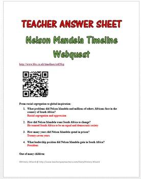 Nelson Mandela Timeline Webquest