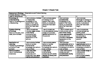 Nelson Math Gr. 7 Chap 1. Task Rubric