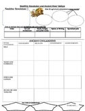 Neolithic Revolution & Ancient River Valleys Review Sheet