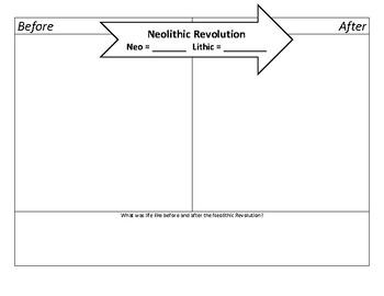 Neolithic Revolution Chart