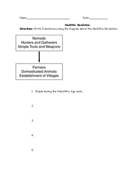 Neolithic Revolution Chart and Sentence Writing Worksheet