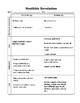 Neolithic Revolution: Paleolithic Age and Neolithic Age Graphic Organizer & KEY