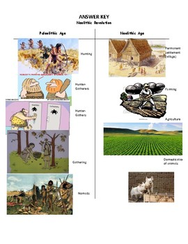 Neolithic Revolution Paleolithic/Neolithic Age Picture T-Chart with ANSWER KEY