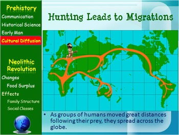 Neolithic Revolution PowerPoint Presentation for World History