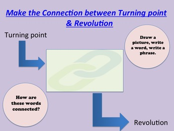 Neolithic Revolution PowerPoint and Activity