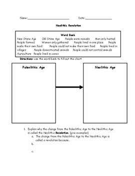Neolithic Revolution Student Fill In Chart