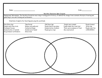 Neolithic Revolution Venn Diagram  (Paleolithic Age and Neolithic Age) with KEY