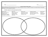 Neolithic Revolution Venn Diagram  (Paleolithic Age and Ne