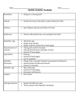 Neolithic Revolution Vocabulary Worksheet with Pictures