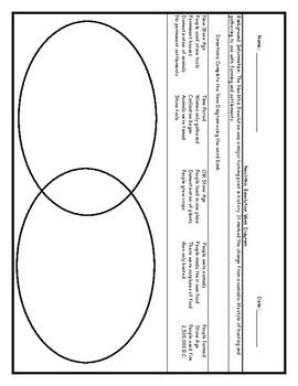 Neolithic Revolution Worksheet Packet