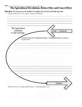 Neolithic Revolution and Early Civilizations - handouts/notes/activities