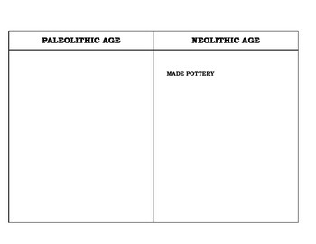 Neolithic vs Paleolithic Cut/Paste Activity with KEY