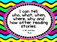 """Neon & Black Common Core """"I CAN"""" Statement Full Page Posters-Grade 2"""