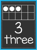 Neon Number Posters - Blue
