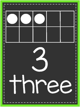 Neon Number Posters - Green