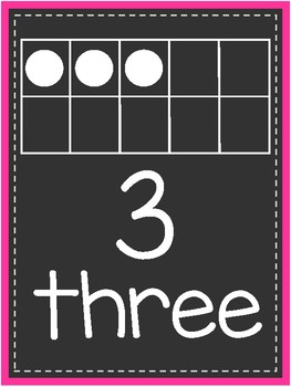 Neon Number Posters - Pink