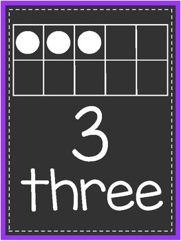 Neon Number Posters - Purple