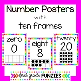 Neon Number Posters with Ten Frames 0-20