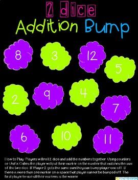 Neon Style Addition Bump