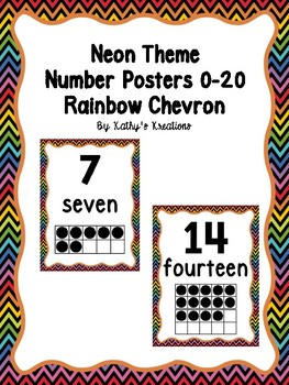 Neon Theme Number Posters 0-20  Rainbow Chevron