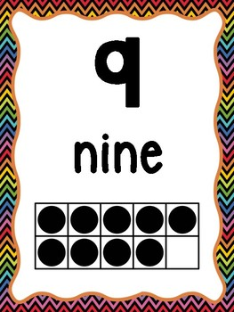 Neon Number Posters 0-20  Rainbow Chevron