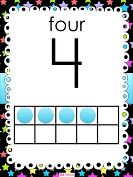 Neon Themed Number Posters 0 to 20 with Ten Frames